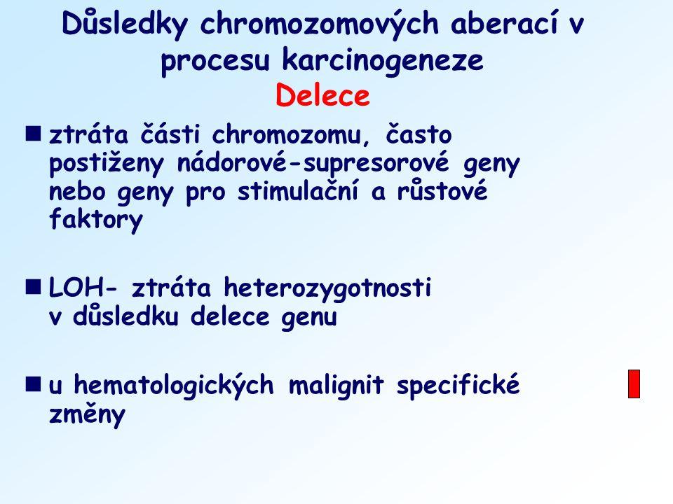 Důsledky chromozomových aberací v procesu karcinogeneze Delece nztráta části chromozomu, často postiženy nádorové-supresorové geny nebo geny pro stimu