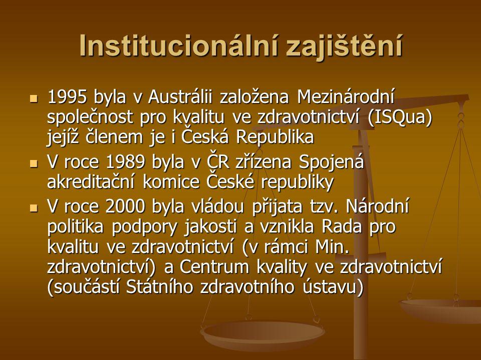 Institucionální zajištění 1995 byla v Austrálii založena Mezinárodní společnost pro kvalitu ve zdravotnictví (ISQua) jejíž členem je i Česká Republika