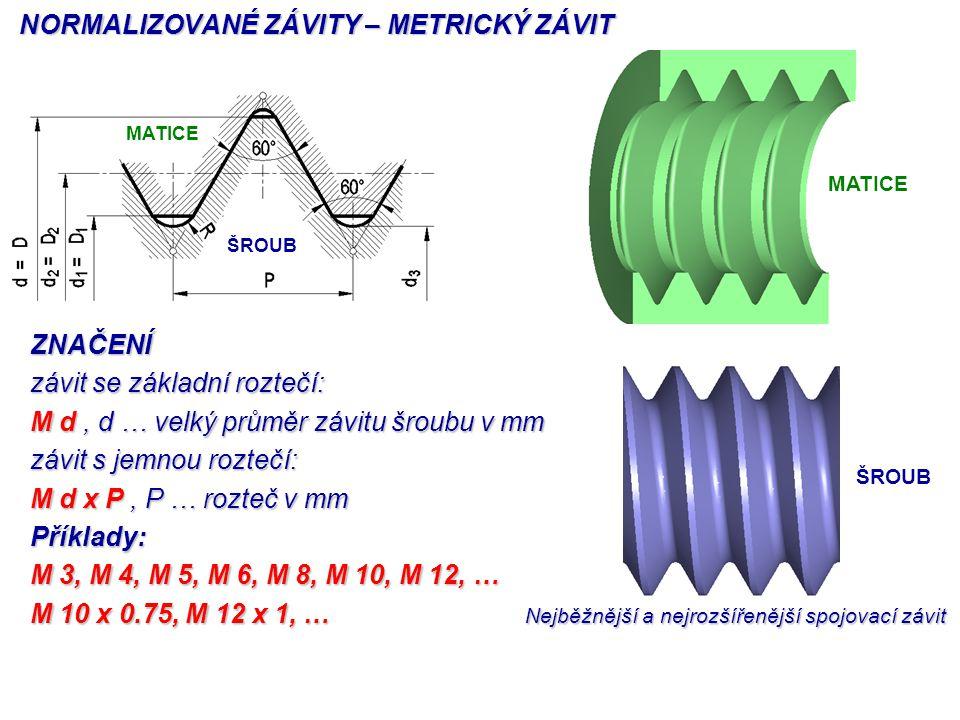 NORMALIZOVANÉ ZÁVITY – METRICKÝ ZÁVIT ZNAČENÍ závit se základní roztečí: M d, d … velký průměr závitu šroubu v mm závit s jemnou roztečí: M d x P, P …