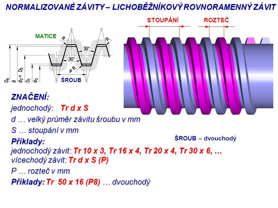 NORMALIZOVANÉ ZÁVITY – LICHOBĚŽNÍKOVÝ ROVNORAMENNÝ ZÁVIT ZNAČENÍ: jednochodý:Tr d x S d … velký průměr závitu šroubu v mm S … stoupání v mm Příklady: