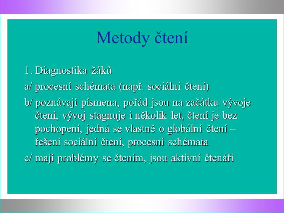 Psaní – vzdělávací obsah vzdělávacího oboru 2.