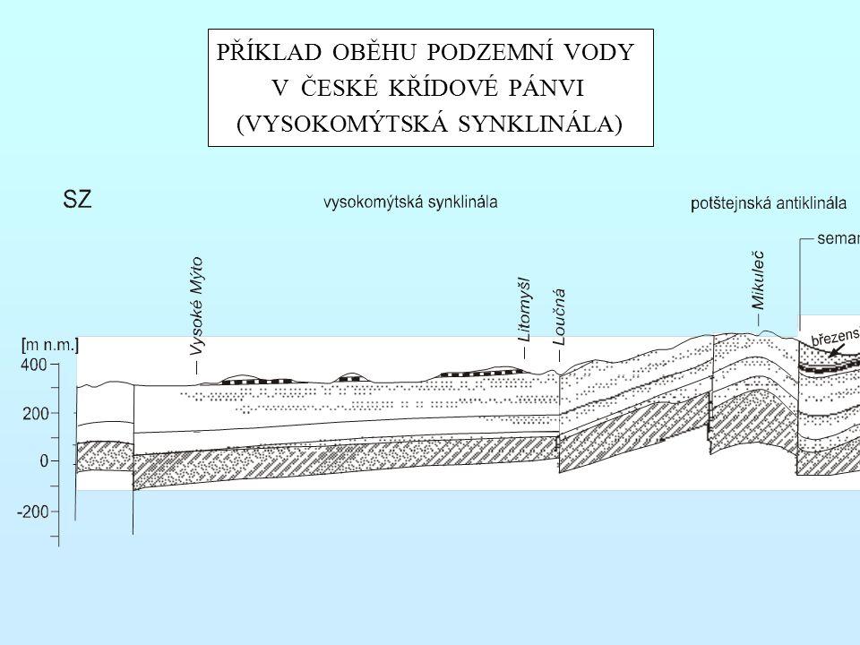 PŘÍKLAD OBĚHU PODZEMNÍ VODY V ČESKÉ KŘÍDOVÉ PÁNVI (ÚSTECKÁ SYNKLINÁLA)