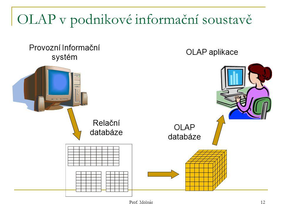 Prof. Molnár 12 OLAP v podnikové informační soustavě Provozní Informační systém Relační databáze OLAP databáze OLAP aplikace