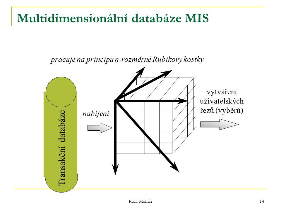 Prof. Molnár 14 pracuje na principu n-rozměrné Rubikovy kostky Transakční databáze nabíjení vytváření uživatelských řezů (výběrů) Multidimensionální d