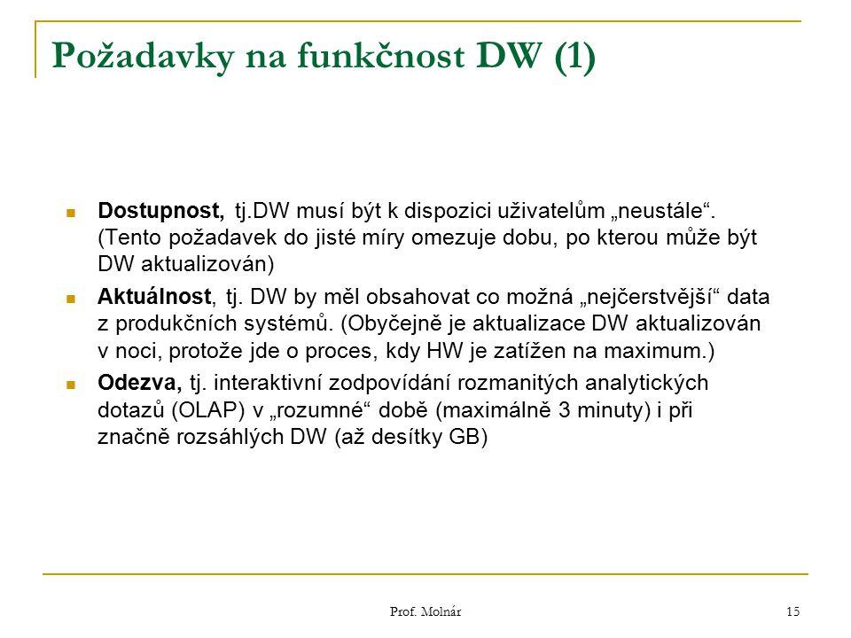 """Prof. Molnár 15 Požadavky na funkčnost DW (1) Dostupnost, tj.DW musí být k dispozici uživatelům """"neustále"""". (Tento požadavek do jisté míry omezuje dob"""
