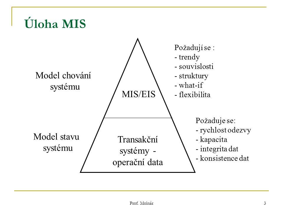 Prof. Molnár 3 Transakční systémy - operační data MIS/EIS Požadují se : - trendy - souvislosti - struktury - what-if - flexibilita Požaduje se: - rych