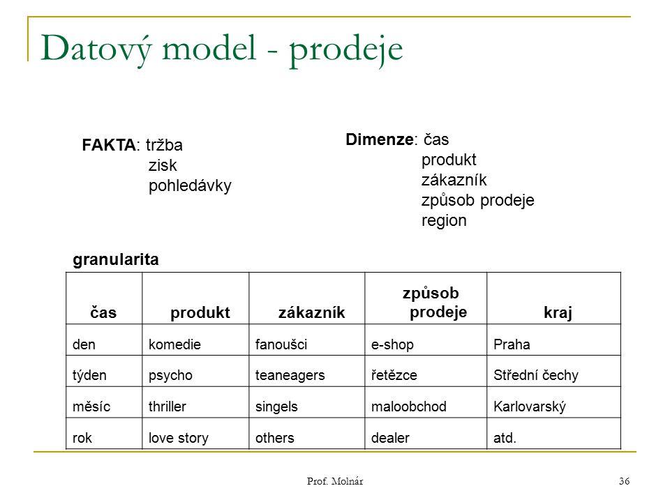 Prof. Molnár 36 Datový model - prodeje FAKTA: tržba zisk pohledávky Dimenze: čas produkt zákazník způsob prodeje region čas produkt zákazník způsob pr
