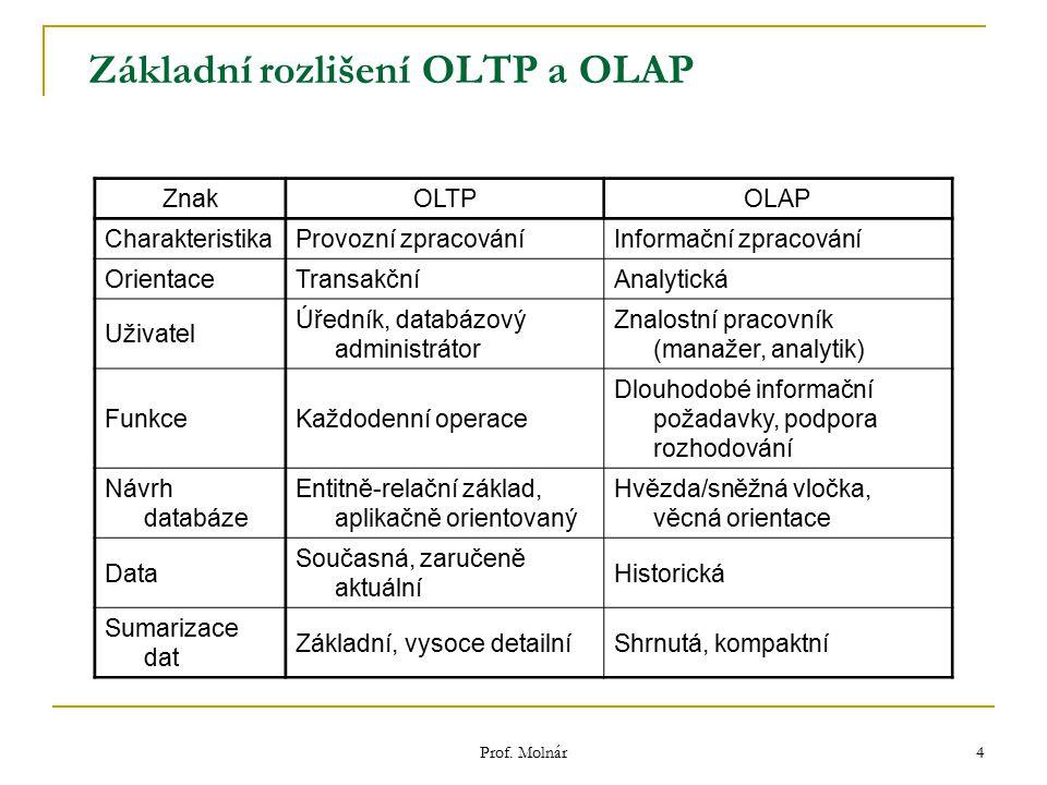 Prof. Molnár 4 ZnakOLTPOLAP CharakteristikaProvozní zpracováníInformační zpracování OrientaceTransakčníAnalytická Uživatel Úředník, databázový adminis