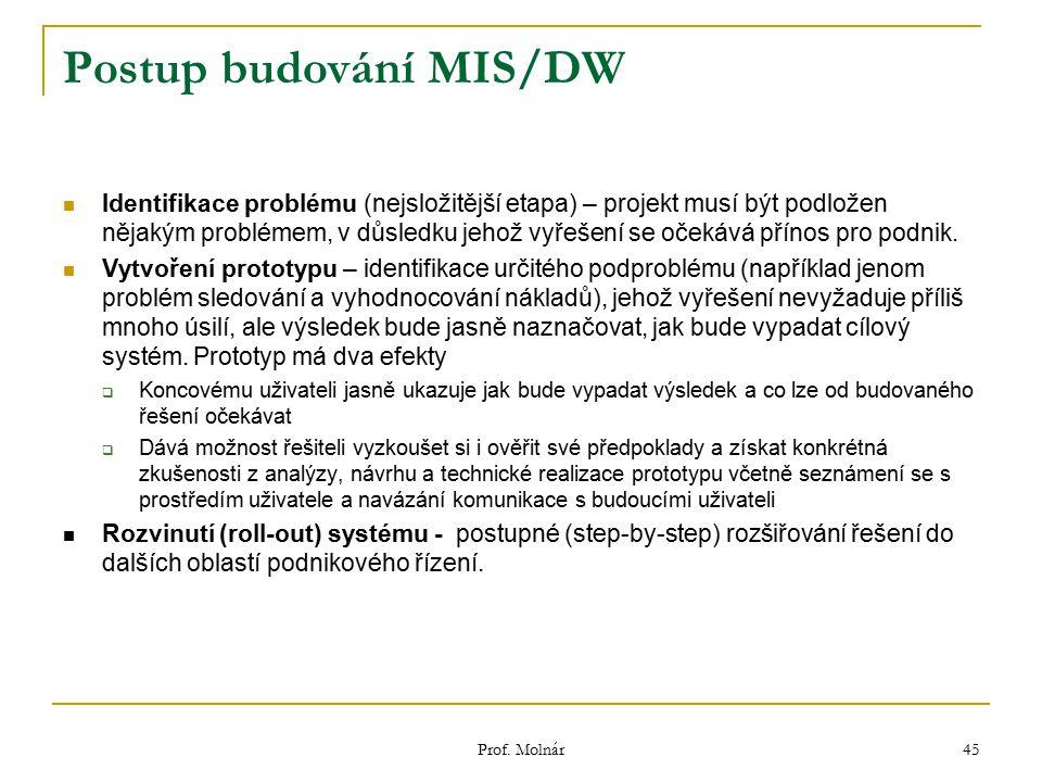Prof. Molnár 45 Postup budování MIS/DW Identifikace problému (nejsložitější etapa) – projekt musí být podložen nějakým problémem, v důsledku jehož vyř