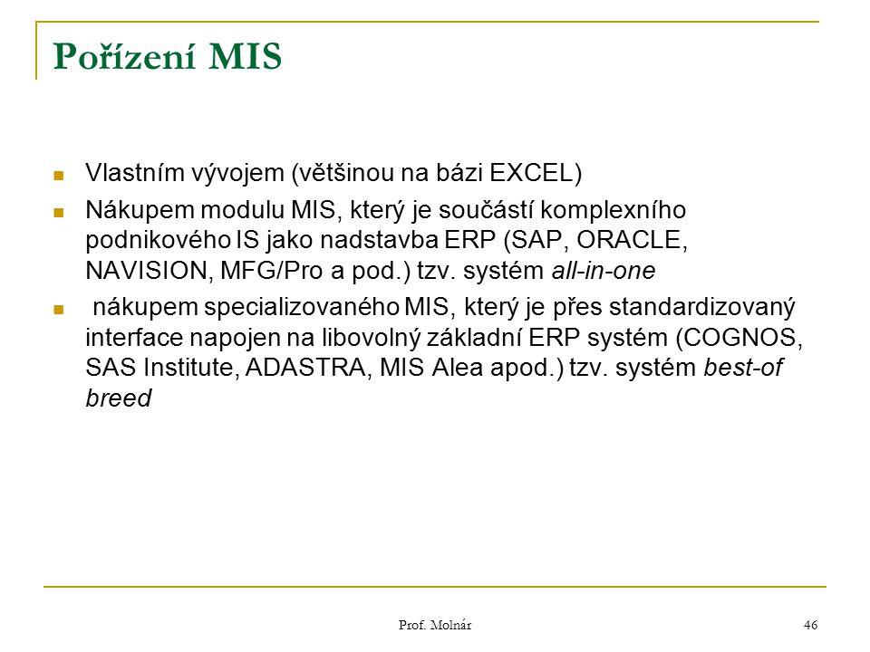 Prof. Molnár 46 Pořízení MIS Vlastním vývojem (většinou na bázi EXCEL) Nákupem modulu MIS, který je součástí komplexního podnikového IS jako nadstavba
