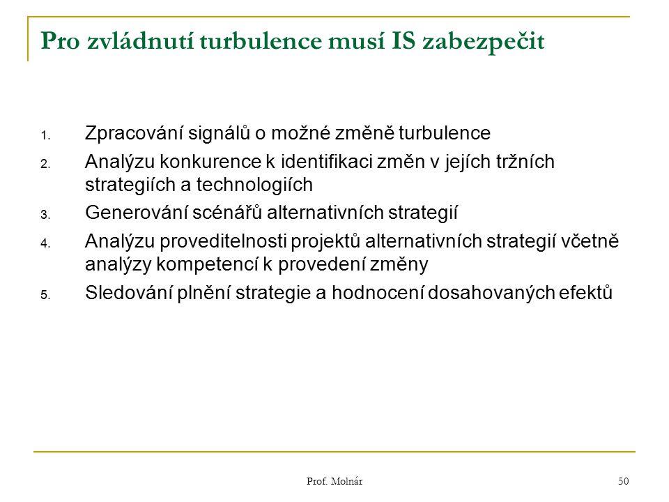 Prof. Molnár 50 Pro zvládnutí turbulence musí IS zabezpečit 1. Zpracování signálů o možné změně turbulence 2. Analýzu konkurence k identifikaci změn v