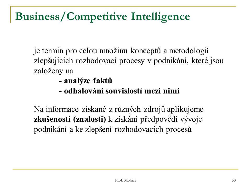 Prof. Molnár 53 Business/Competitive Intelligence je termín pro celou množinu konceptů a metodologií zlepšujících rozhodovací procesy v podnikání, kte