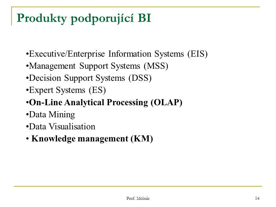 Prof. Molnár 54 Produkty podporující BI Executive/Enterprise Information Systems (EIS) Management Support Systems (MSS) Decision Support Systems (DSS)