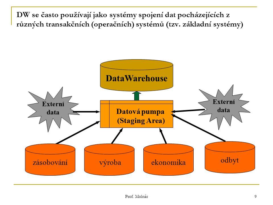 Prof. Molnár 9 DW se často používají jako systémy spojení dat pocházejících z různých transakčních (operačních) systémů (tzv. základní systémy) DataWa