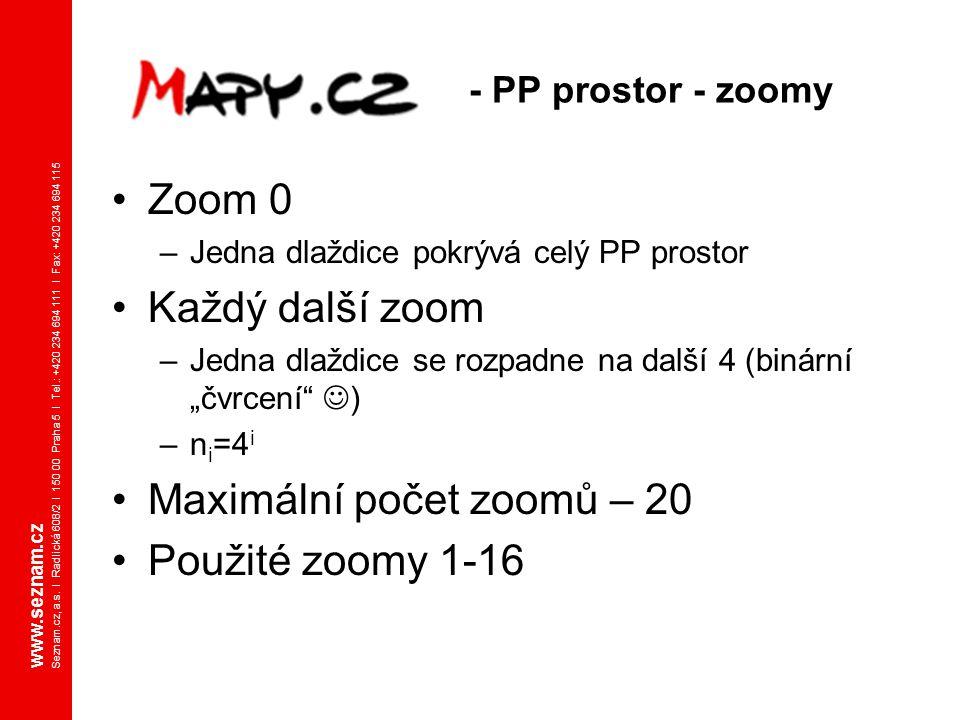 www.seznam.cz Seznam.cz, a.s. I Radlická 608/2 I 150 00 Praha 5 I Tel.: +420 234 694 111 I Fax: +420 234 694 115 - PP prostor - zoomy Zoom 0 –Jedna dl
