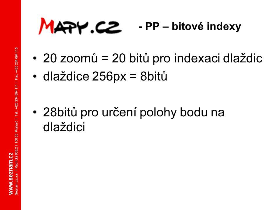 www.seznam.cz Seznam.cz, a.s. I Radlická 608/2 I 150 00 Praha 5 I Tel.: +420 234 694 111 I Fax: +420 234 694 115 - PP – bitové indexy 20 zoomů = 20 bi