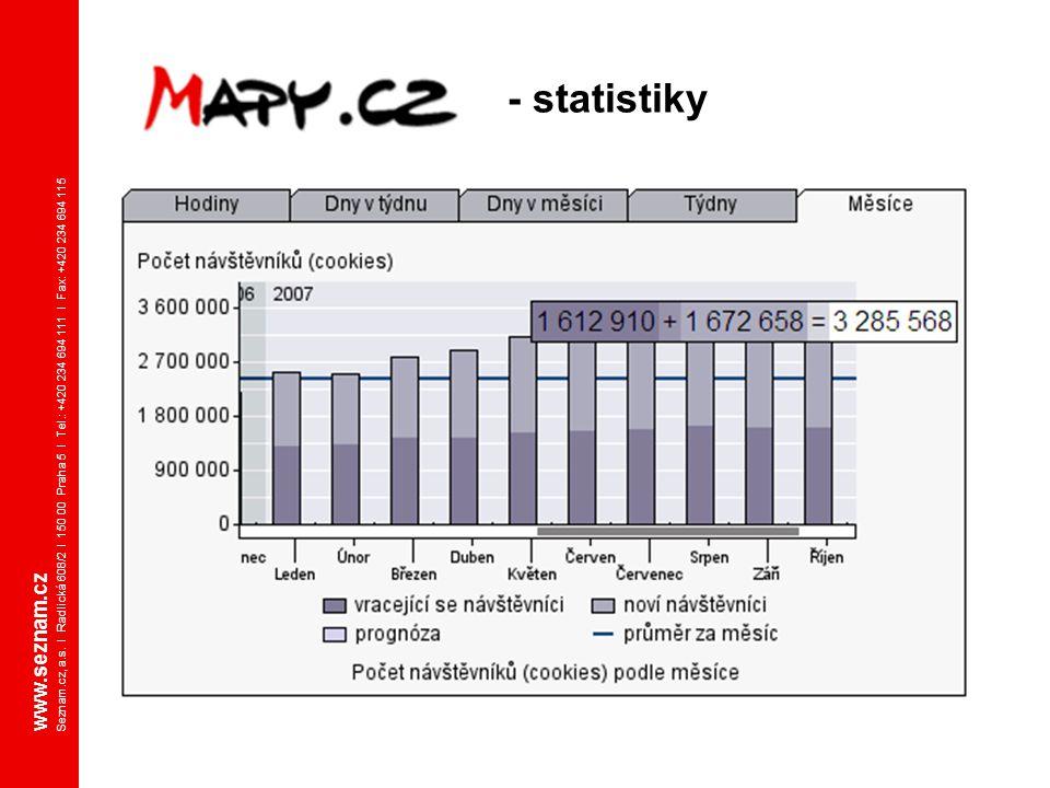 www.seznam.cz Seznam.cz, a.s. I Radlická 608/2 I 150 00 Praha 5 I Tel.: +420 234 694 111 I Fax: +420 234 694 115 - statistiky