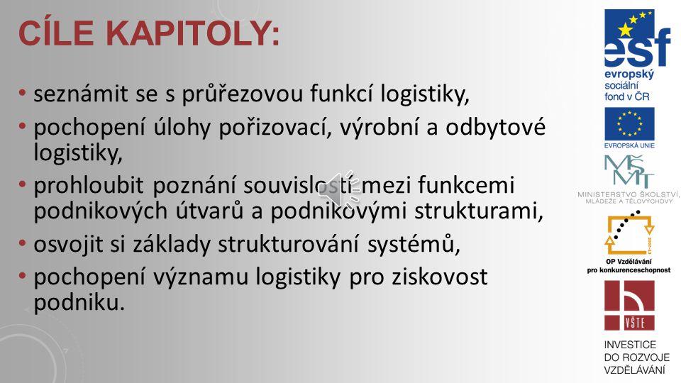 CÍLE KAPITOLY: seznámit se s průřezovou funkcí logistiky, pochopení úlohy pořizovací, výrobní a odbytové logistiky, prohloubit poznání souvislostí mezi funkcemi podnikových útvarů a podnikovými strukturami, osvojit si základy strukturování systémů, pochopení významu logistiky pro ziskovost podniku.