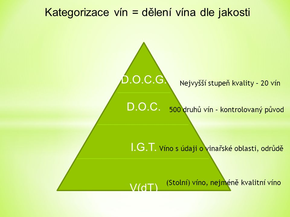 Kategorizace vín = dělení vína dle jakosti D.O.C.G. D.O.C. I.G.T. V(dT) Nejvyšší stupeň kvality – 20 vín (Stolní) víno, nejméně kvalitní víno 500 druh