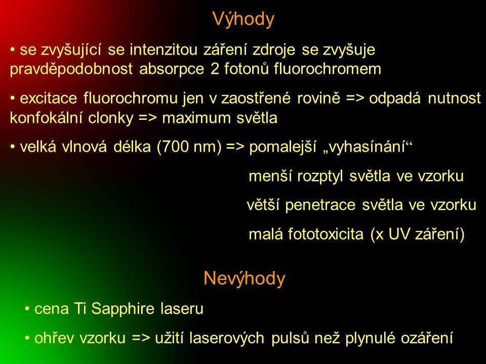 Výhody se zvyšující se intenzitou záření zdroje se zvyšuje pravděpodobnost absorpce 2 fotonů fluorochromem excitace fluorochromu jen v zaostřené rovin