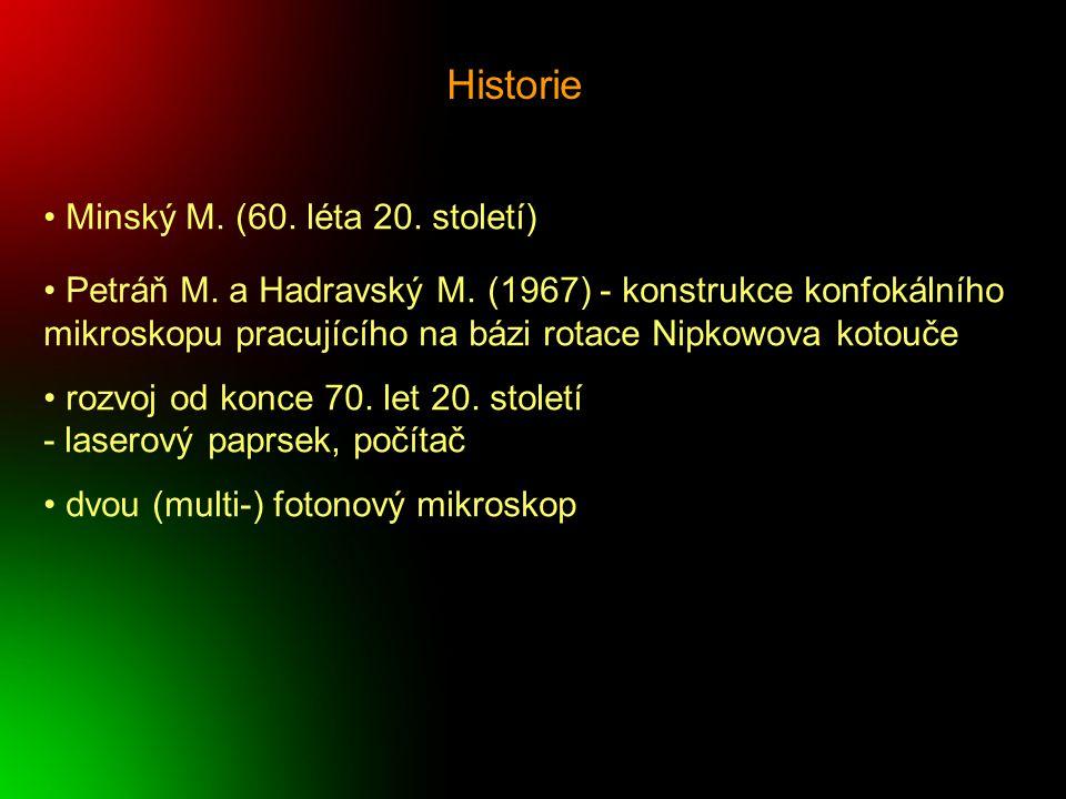 Minský M. (60. léta 20. století) Petráň M. a Hadravský M. (1967) - konstrukce konfokálního mikroskopu pracujícího na bázi rotace Nipkowova kotouče roz