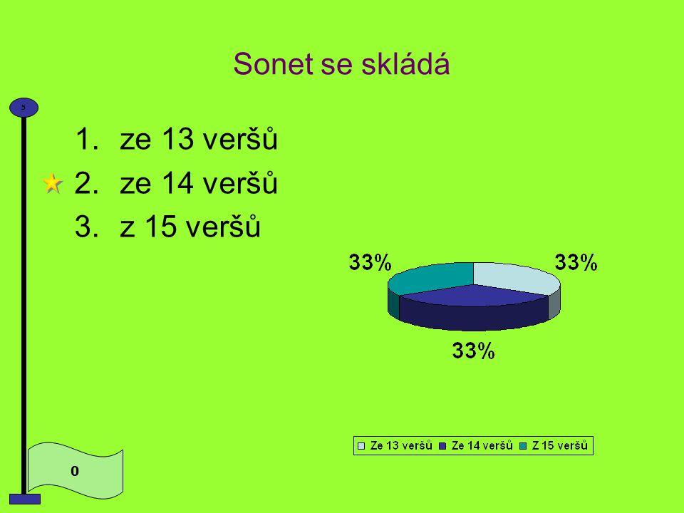 sonet Pro sonet používáme český výraz 0 5 1.svítáníčko 2.znělka 3.žalozpěv