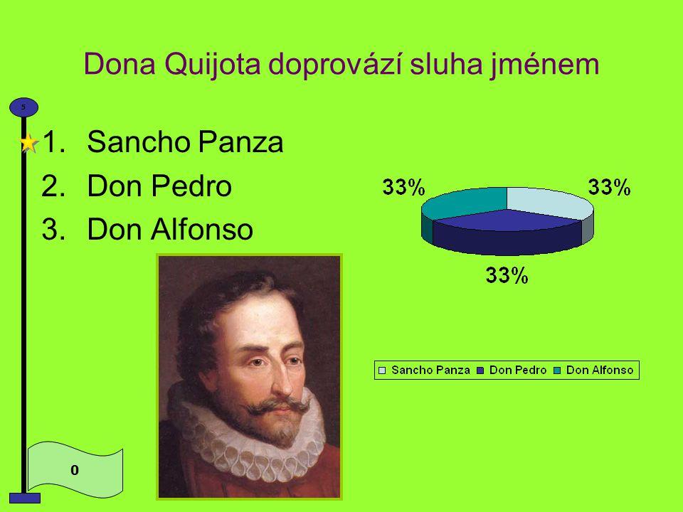 Svého sešlého koně pokřtí Don Quijote jménem 0 5 1.Rocinante 2.Dulcinea 3.Sancho