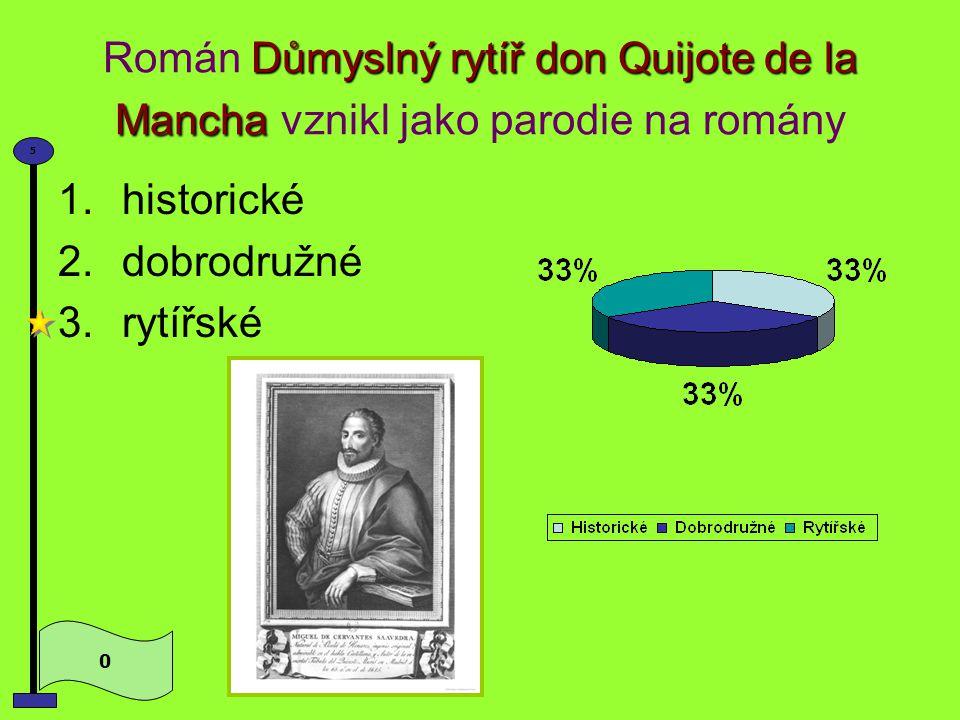 Dona Quijota doprovází sluha jménem 0 5 1.Sancho Panza 2.Don Pedro 3.Don Alfonso