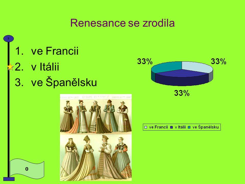 Renesance je slovo fr.