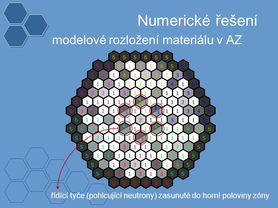 Numerické řešení modelové rozložení materiálu v AZ řídící tyče (pohlcující neutrony) zasunuté do horní poloviny zóny