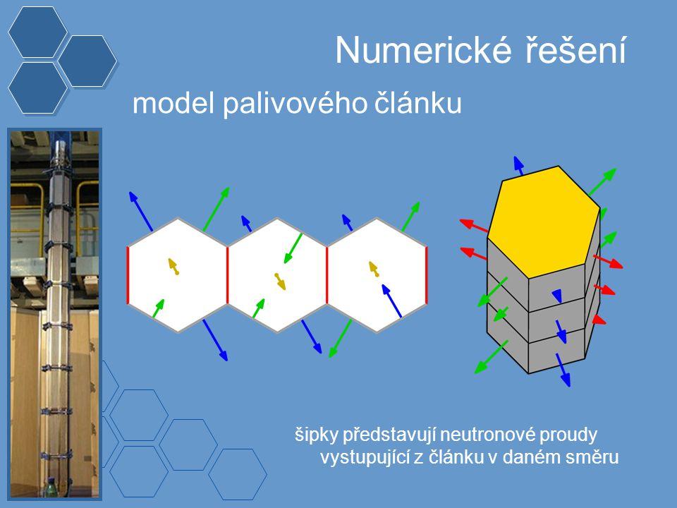 Numerické řešení model palivového článku šipky představují neutronové proudy vystupující z článku v daném směru