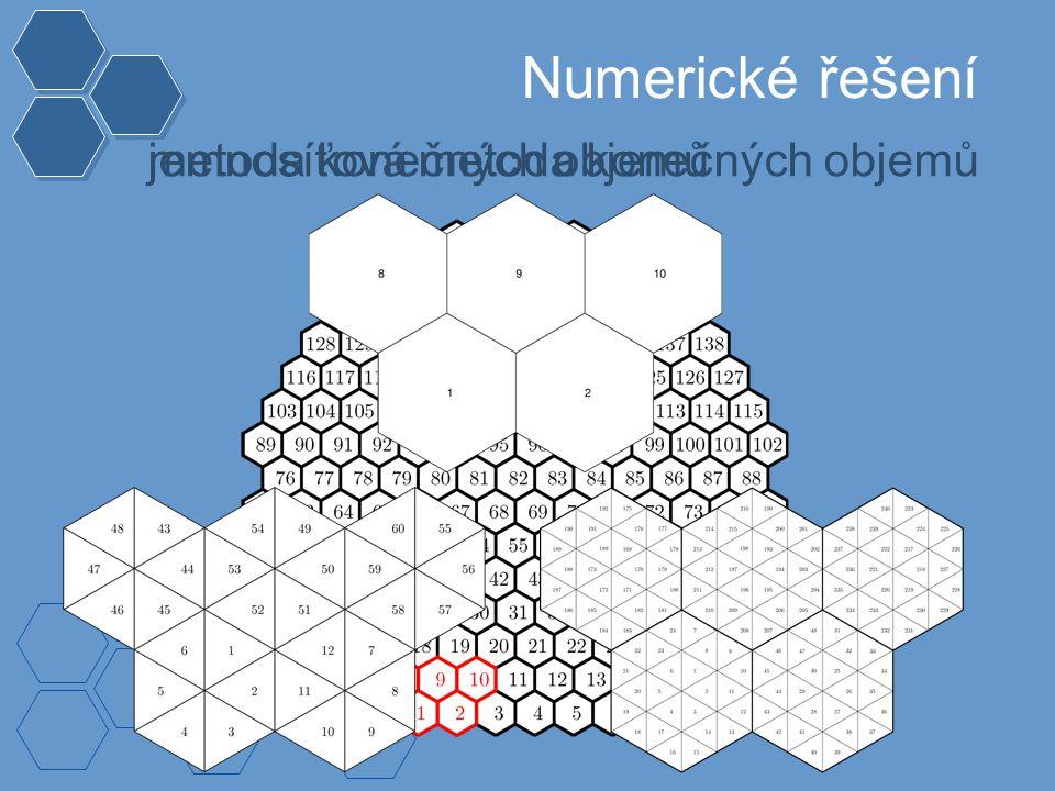 Numerické řešení metoda konečných objemůjemnosíťová metoda konečných objemů