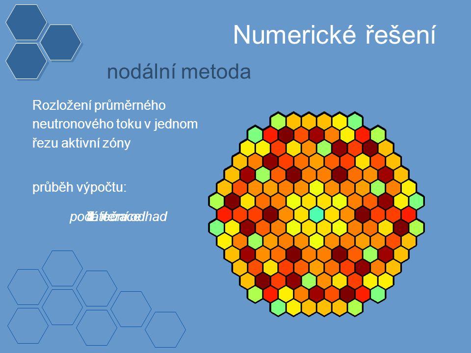 Numerické řešení Rozložení průměrného neutronového toku v jednom řezu aktivní zóny nodální metoda 1.