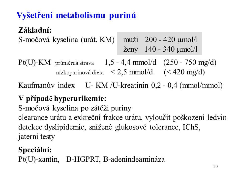 10 Vyšetření metabolismu purinů Základní: S-močová kyselina (urát, KM) muži 200 - 420  mol/l ženy 140 - 340  mol/l Pt(U)-KM průměrná strava 1,5 - 4,