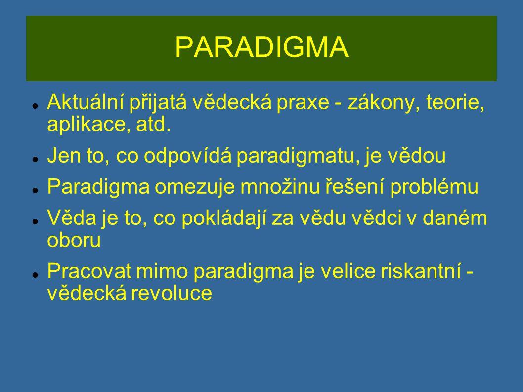 PARADIGMA Aktuální přijatá vědecká praxe - zákony, teorie, aplikace, atd. Jen to, co odpovídá paradigmatu, je vědou Paradigma omezuje množinu řešení p