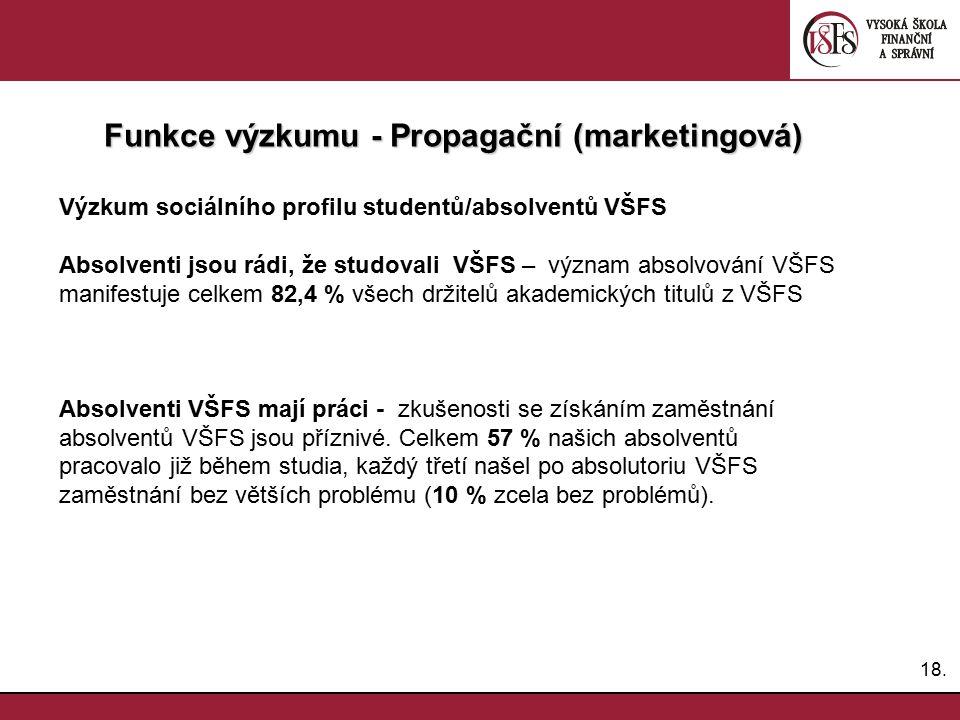 18. Funkce výzkumu - Propagační (marketingová) Výzkum sociálního profilu studentů/absolventů VŠFS Absolventi jsou rádi, že studovali VŠFS – význam abs