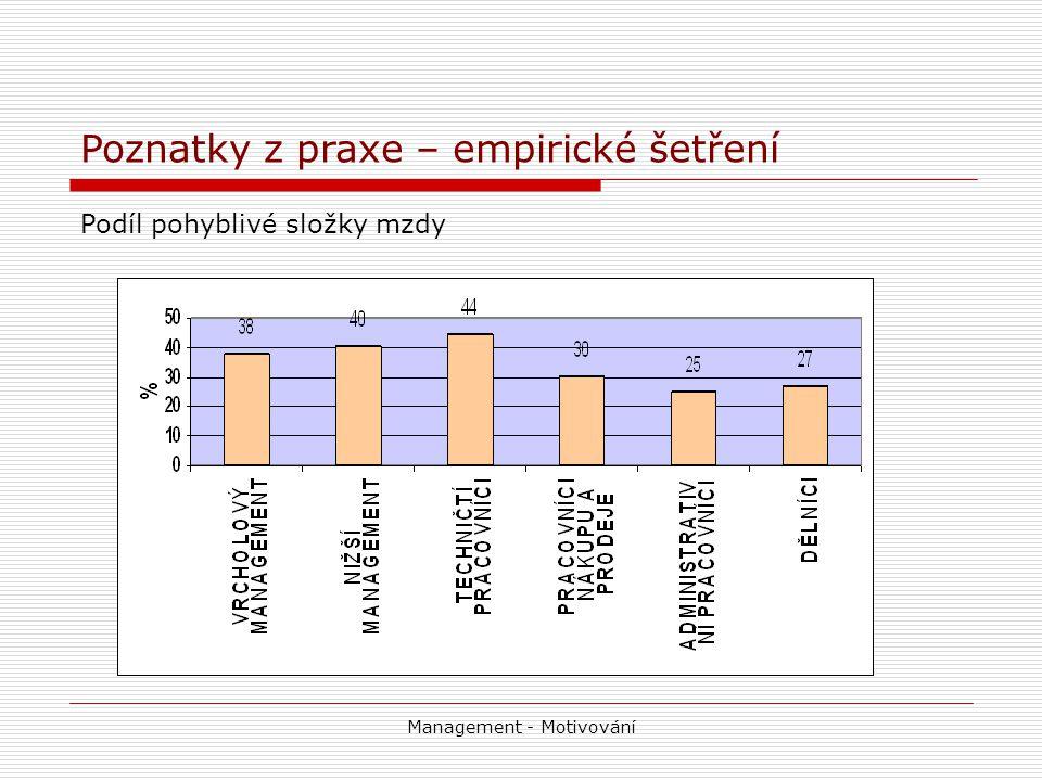 Management - Motivování Poznatky z praxe – empirické šetření Podíl pohyblivé složky mzdy