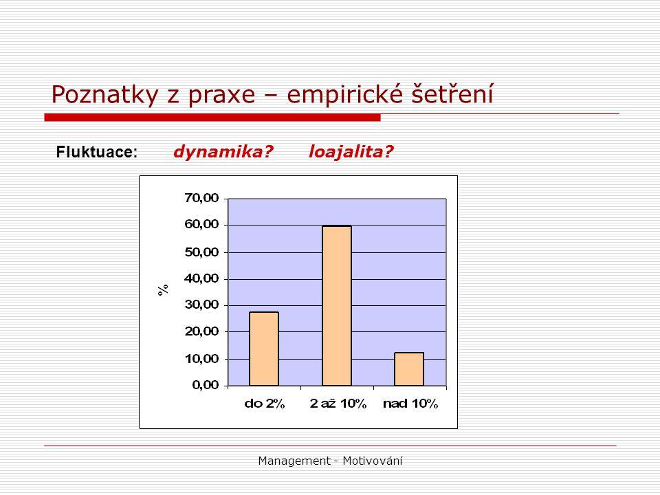 Management - Motivování Poznatky z praxe – empirické šetření Fluktuace: dynamika? loajalita?
