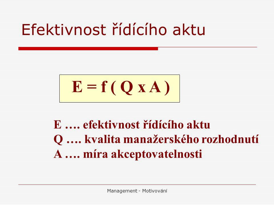 Management - Motivování E = f ( Q x A ) E ….efektivnost řídícího aktu Q ….