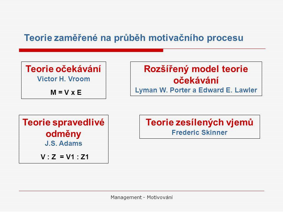 Management - Motivování Teorie zaměřené na průběh motivačního procesu Teorie očekávání Victor H.