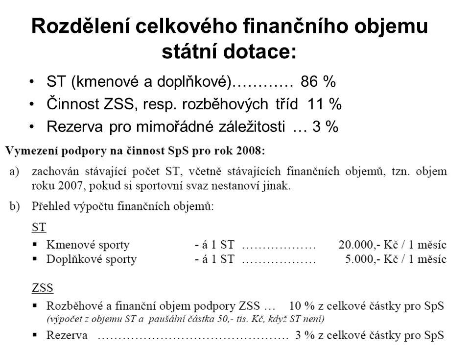 Rozdělení celkového finančního objemu státní dotace: ST (kmenové a doplňkové)………… 86 % Činnost ZSS, resp. rozběhových tříd 11 % Rezerva pro mimořádné