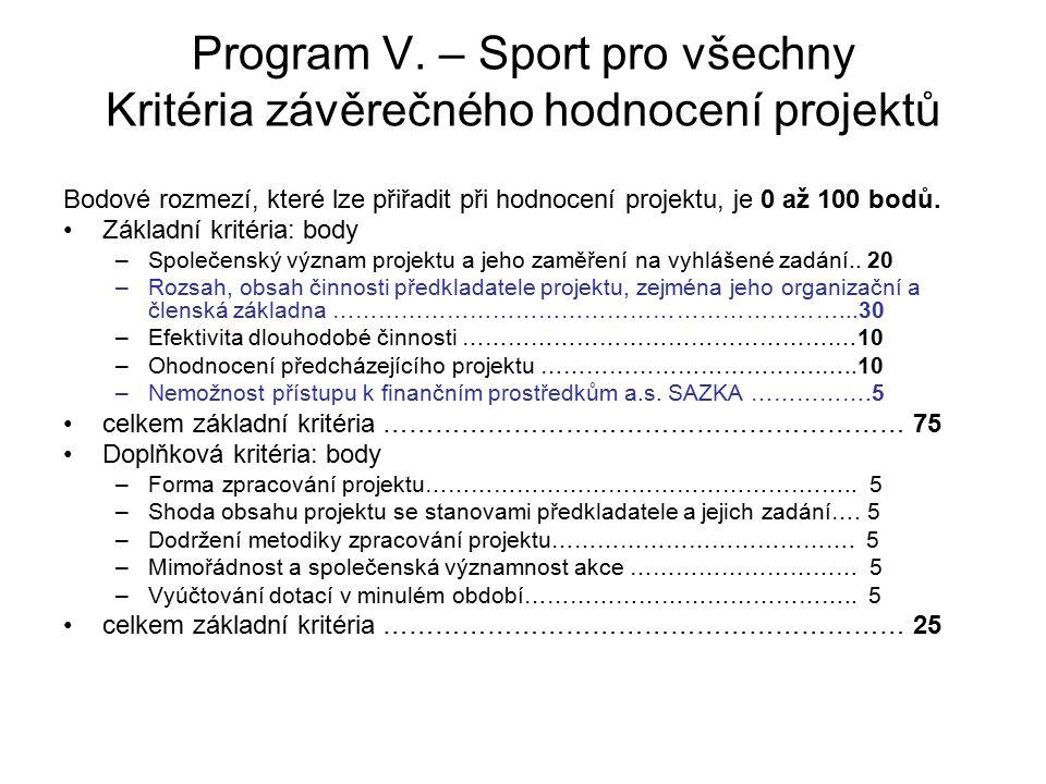Program V. – Sport pro všechny Kritéria závěrečného hodnocení projektů Bodové rozmezí, které lze přiřadit při hodnocení projektu, je 0 až 100 bodů. Zá