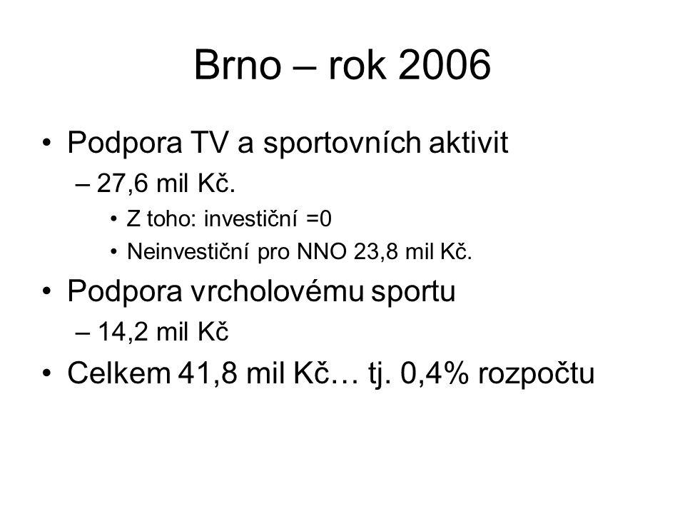 Brno – rok 2006 Podpora TV a sportovních aktivit –27,6 mil Kč. Z toho: investiční =0 Neinvestiční pro NNO 23,8 mil Kč. Podpora vrcholovému sportu –14,