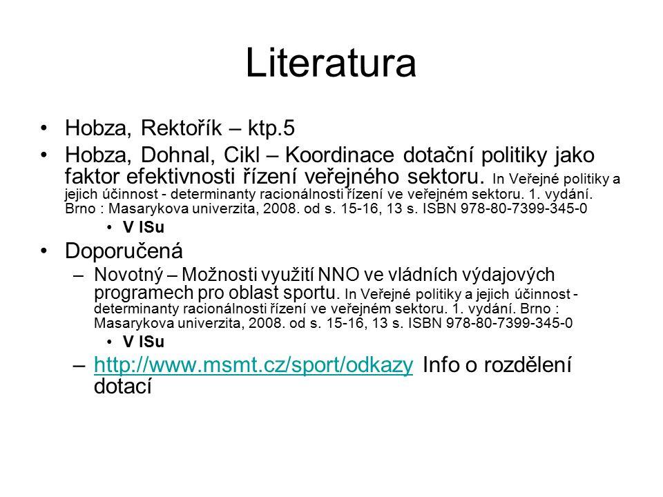 Literatura Hobza, Rektořík – ktp.5 Hobza, Dohnal, Cikl – Koordinace dotační politiky jako faktor efektivnosti řízení veřejného sektoru. In Veřejné pol