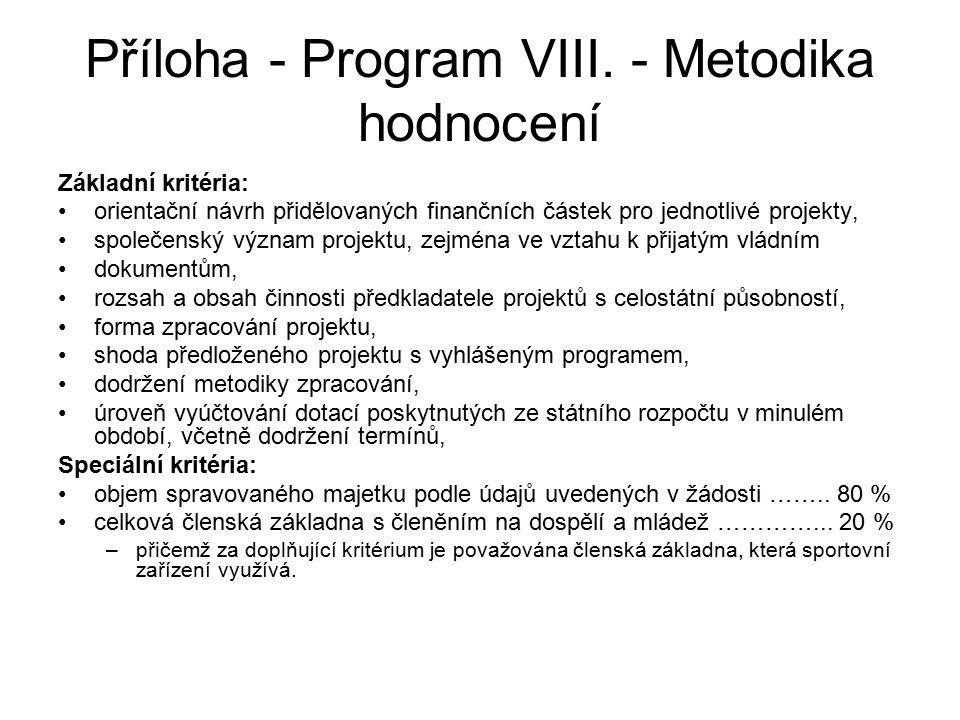 Příloha - Program VIII. - Metodika hodnocení Základní kritéria: orientační návrh přidělovaných finančních částek pro jednotlivé projekty, společenský