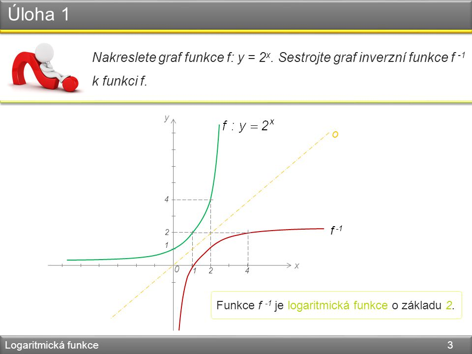 Úloha 1 Logaritmická funkce 3 Nakreslete graf funkce f: y = 2 x.