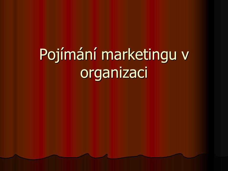Pojímání marketingu v organizaci