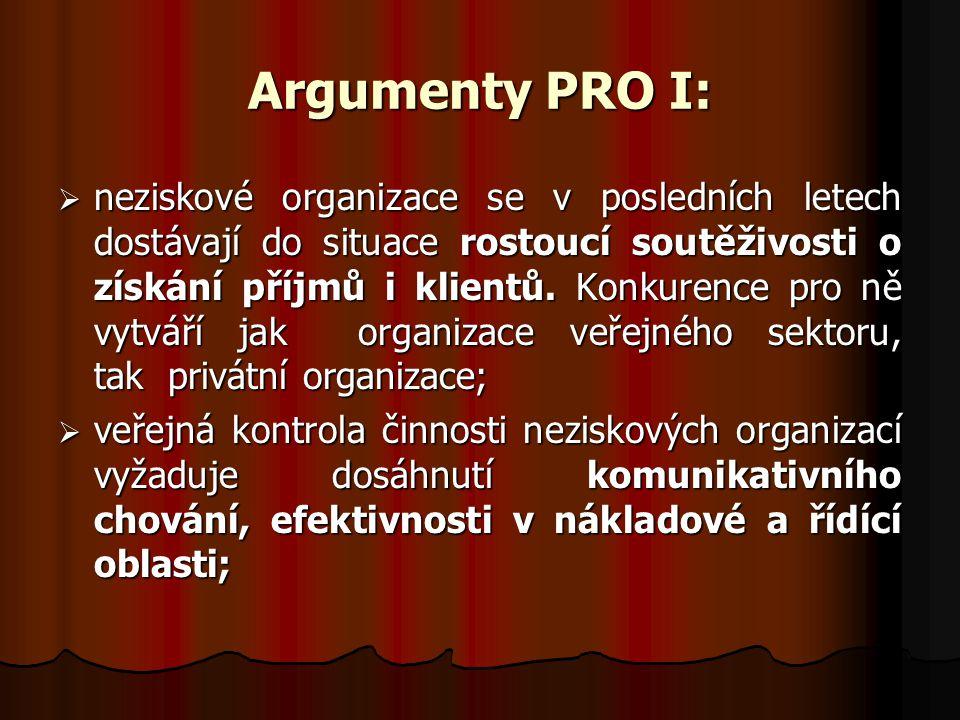 Argumenty PRO I:  neziskové organizace se v posledních letech dostávají do situace rostoucí soutěživosti o získání příjmů i klientů. Konkurence pro n