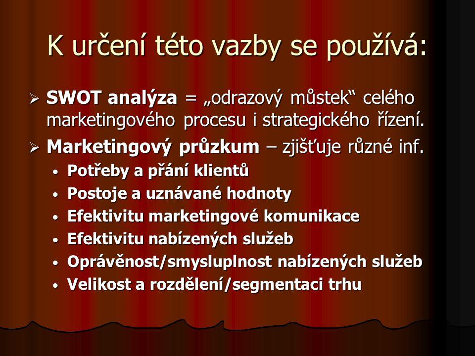 """K určení této vazby se používá:  SWOT analýza = """"odrazový můstek"""" celého marketingového procesu i strategického řízení.  Marketingový průzkum – zjiš"""