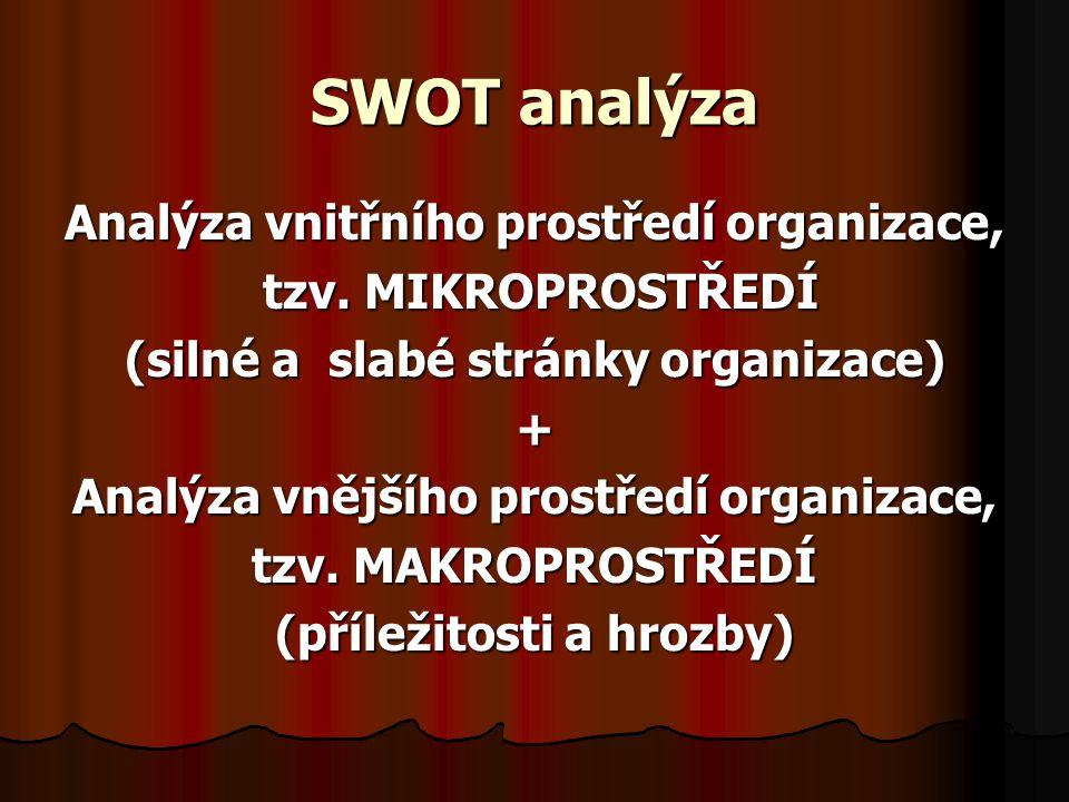 SWOT analýza Analýza vnitřního prostředí organizace, tzv. MIKROPROSTŘEDÍ tzv. MIKROPROSTŘEDÍ (silné a slabé stránky organizace) + Analýza vnějšího pro